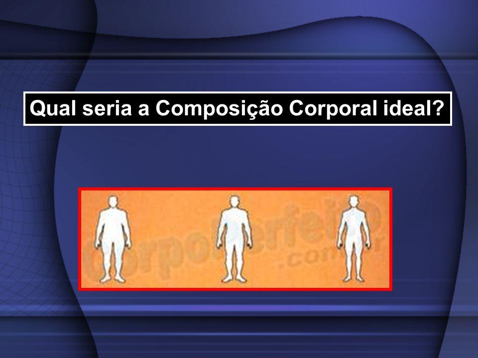 Qual seria a Composição Corporal ideal