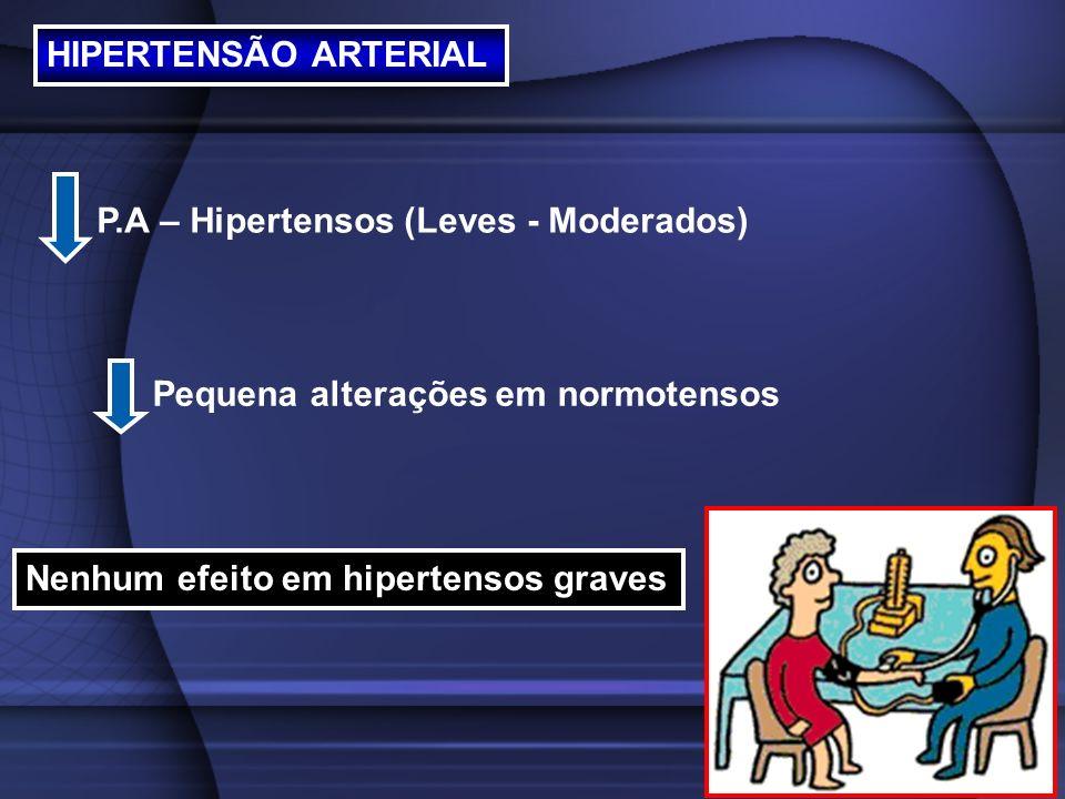 HIPERTENSÃO ARTERIAL P.A – Hipertensos (Leves - Moderados) Pequena alterações em normotensos.