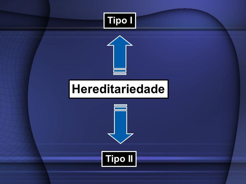 Tipo I Hereditariedade Tipo II