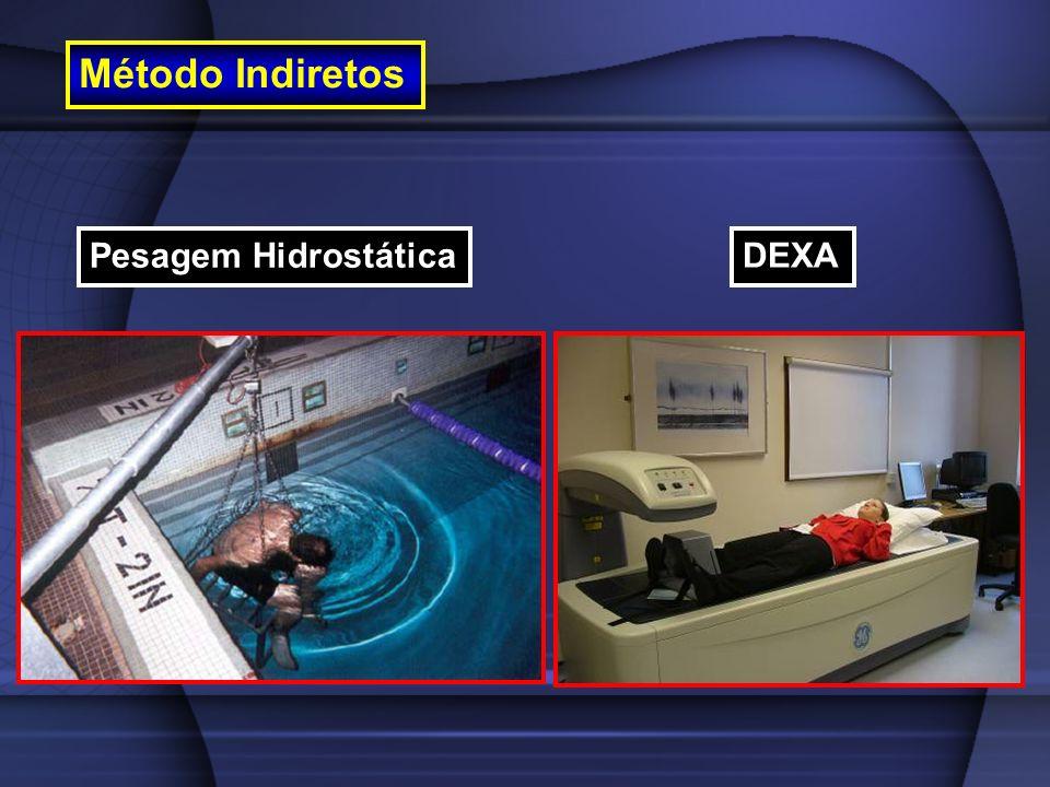 Método Indiretos Pesagem Hidrostática DEXA