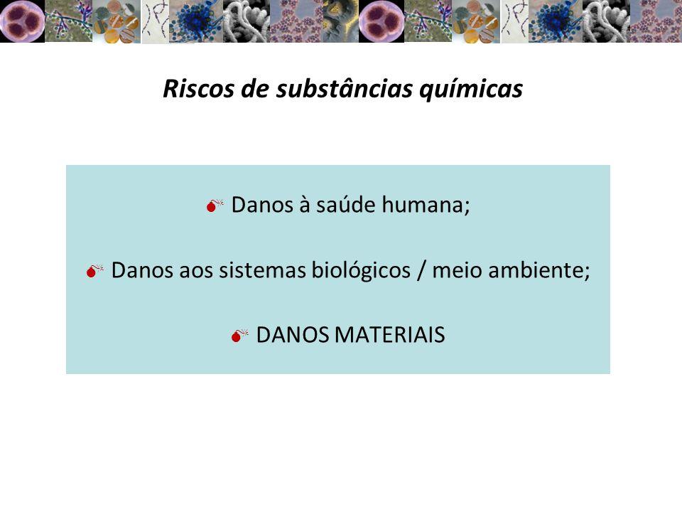 Riscos de substâncias químicas