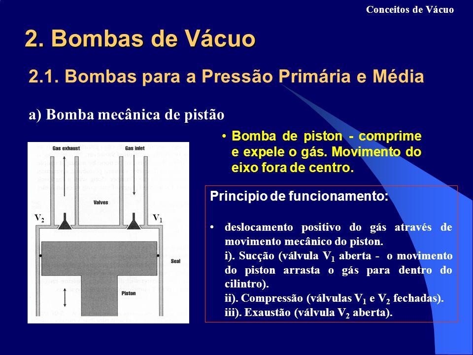 2. Bombas de Vácuo 2.1. Bombas para a Pressão Primária e Média