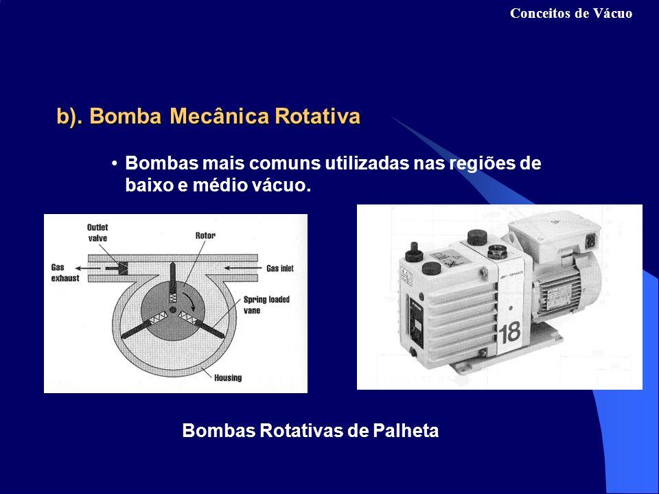 b). Bomba Mecânica Rotativa