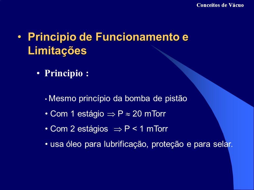Principio de Funcionamento e Limitações