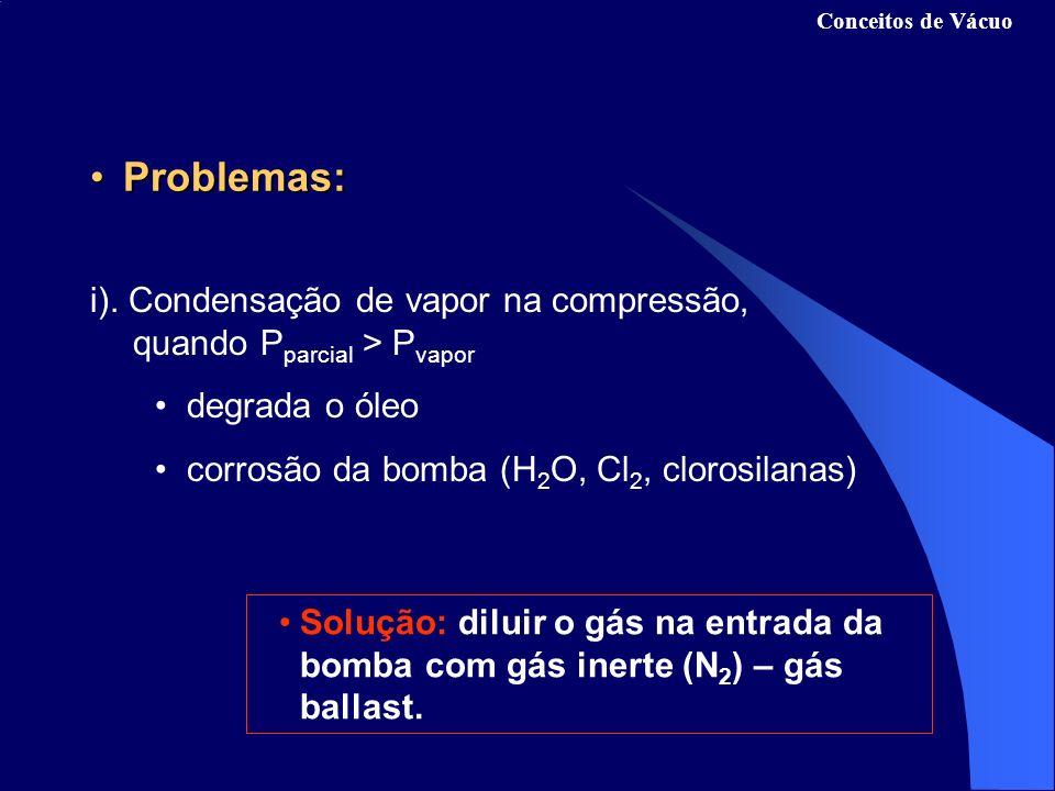Conceitos de Vácuo Problemas: i). Condensação de vapor na compressão, quando Pparcial > Pvapor. degrada o óleo.