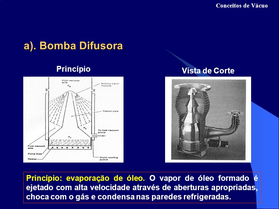 a). Bomba Difusora Princípio Vista de Corte