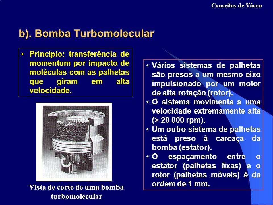 b). Bomba Turbomolecular