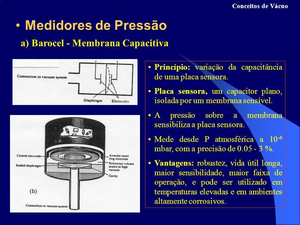 Medidores de Pressão a) Barocel - Membrana Capacitiva