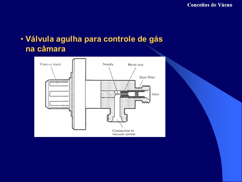Válvula agulha para controle de gás na câmara