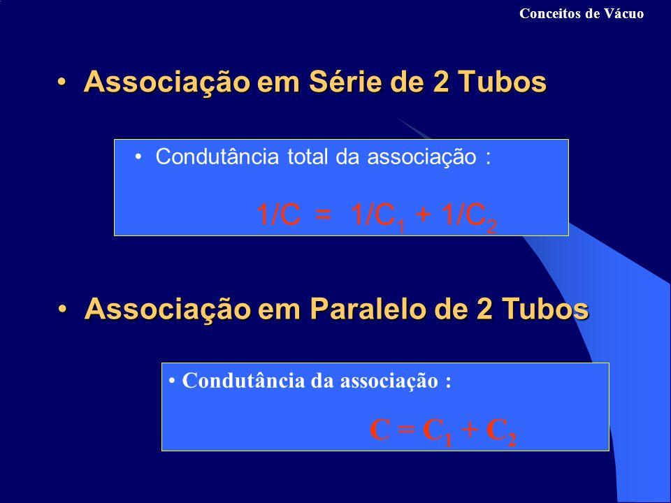 Associação em Série de 2 Tubos