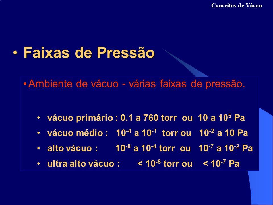 Faixas de Pressão Ambiente de vácuo - várias faixas de pressão.