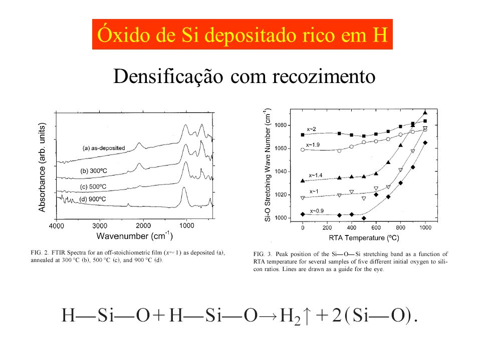 Óxido de Si depositado rico em H