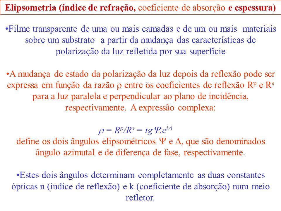 Elipsometria (índice de refração, coeficiente de absorção e espessura)