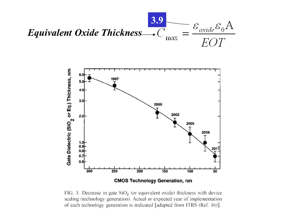 3.9 Equivalent Oxide Thickness