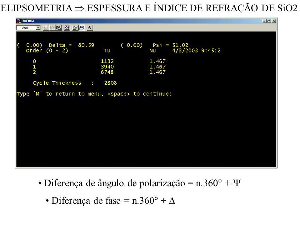 ELIPSOMETRIA  ESPESSURA E ÍNDICE DE REFRAÇÃO DE SiO2