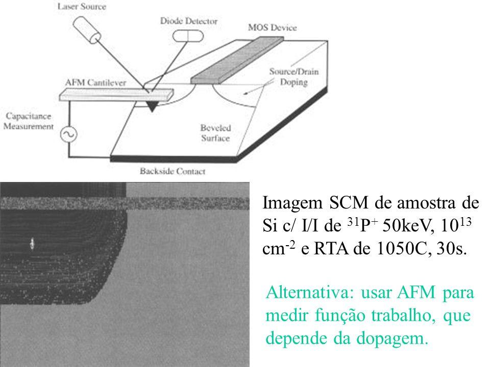 Imagem SCM de amostra de