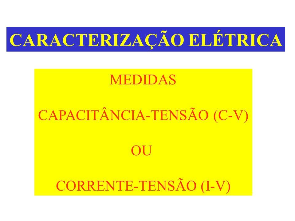 CARACTERIZAÇÃO ELÉTRICA