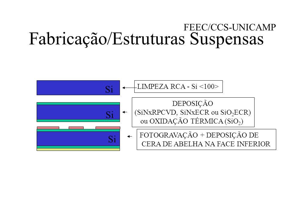 Fabricação/Estruturas Suspensas