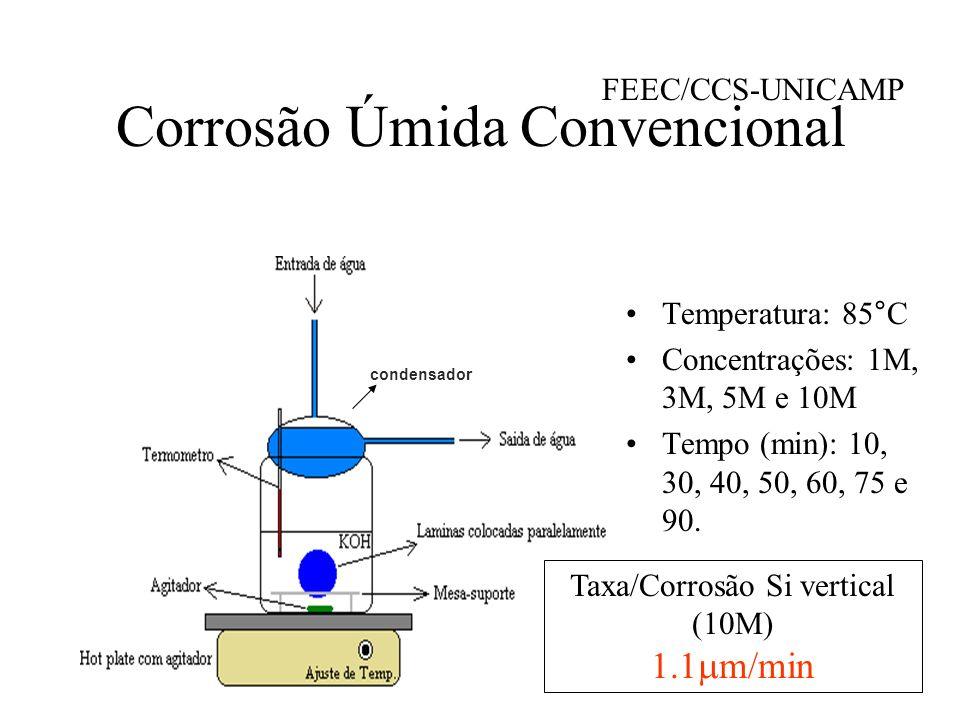 Corrosão Úmida Convencional