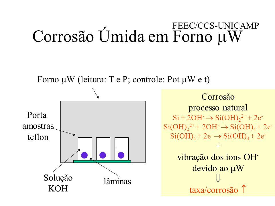 Corrosão Úmida em Forno mW