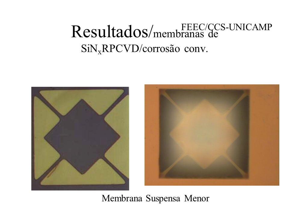 Resultados/membranas de SiNxRPCVD/corrosão conv.