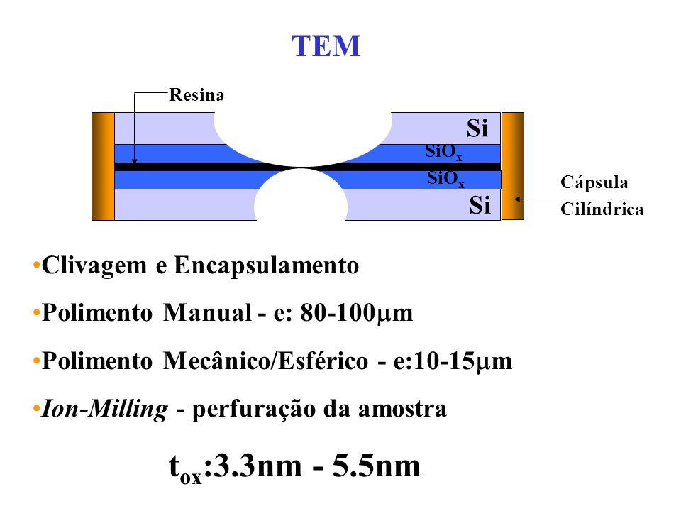 TEM tox:3.3nm - 5.5nm Si Si Clivagem e Encapsulamento