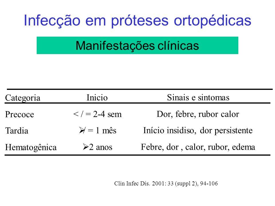 Infecção em próteses ortopédicas