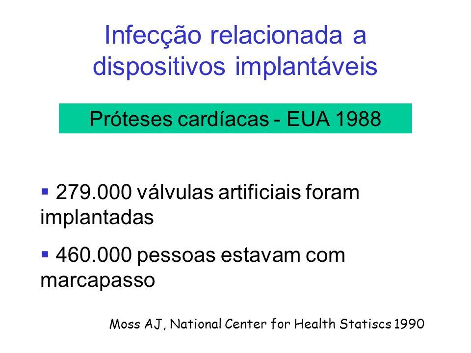 Infecção relacionada a dispositivos implantáveis