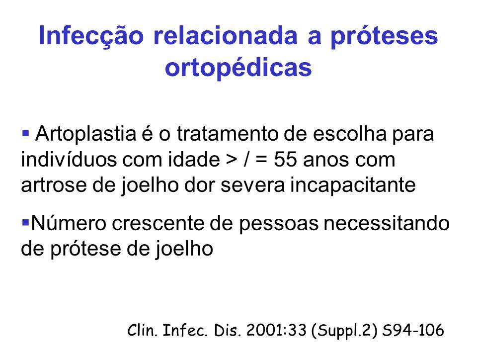 Infecção relacionada a próteses ortopédicas