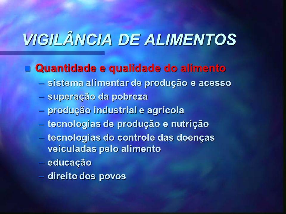 VIGILÂNCIA DE ALIMENTOS