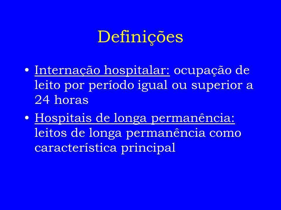 Definições Internação hospitalar: ocupação de leito por período igual ou superior a 24 horas.