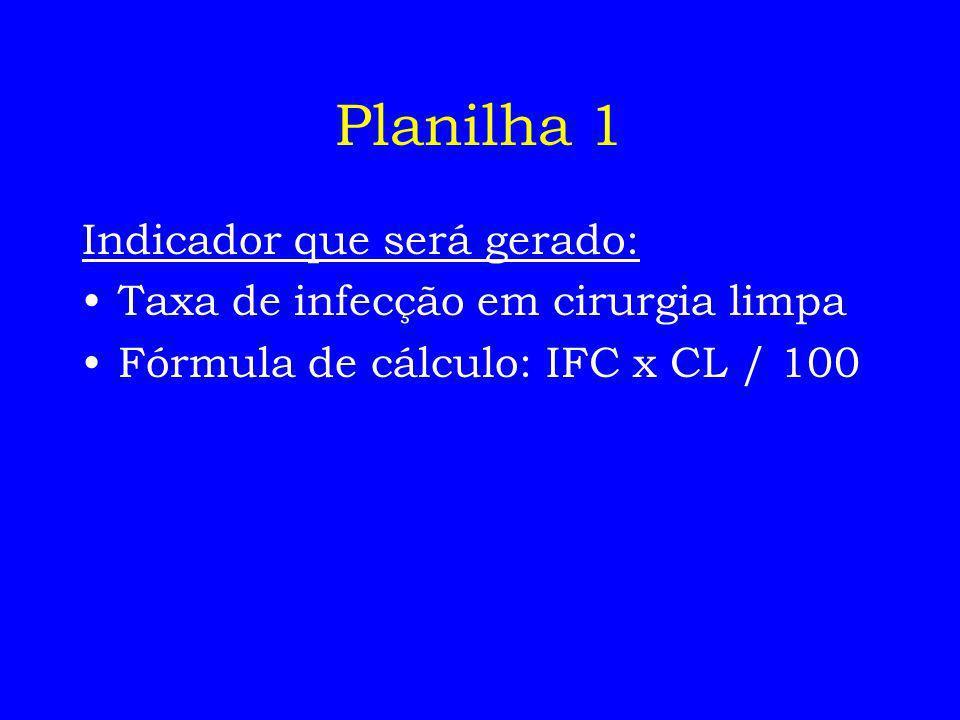 Planilha 1 Indicador que será gerado: