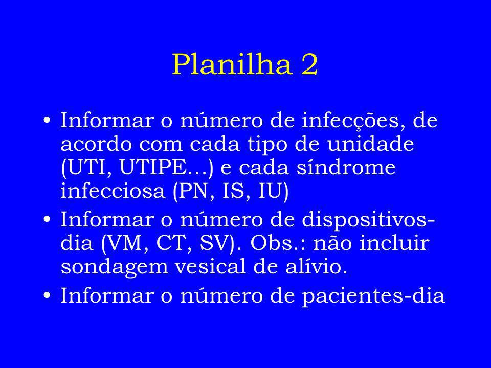 Planilha 2 Informar o número de infecções, de acordo com cada tipo de unidade (UTI, UTIPE...) e cada síndrome infecciosa (PN, IS, IU)