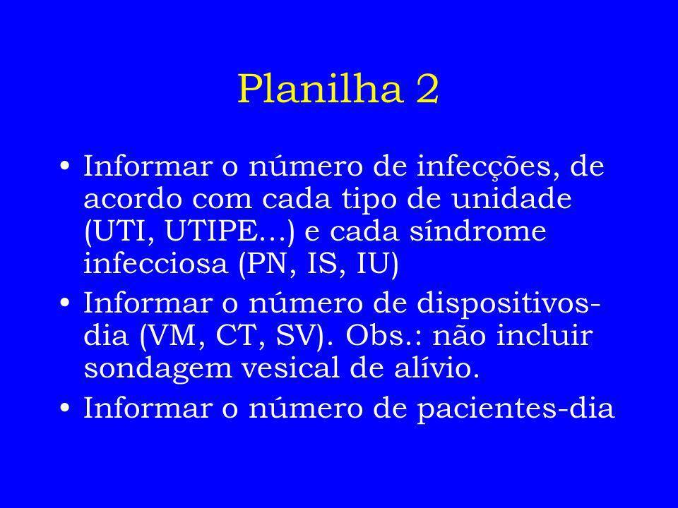 Planilha 2Informar o número de infecções, de acordo com cada tipo de unidade (UTI, UTIPE...) e cada síndrome infecciosa (PN, IS, IU)