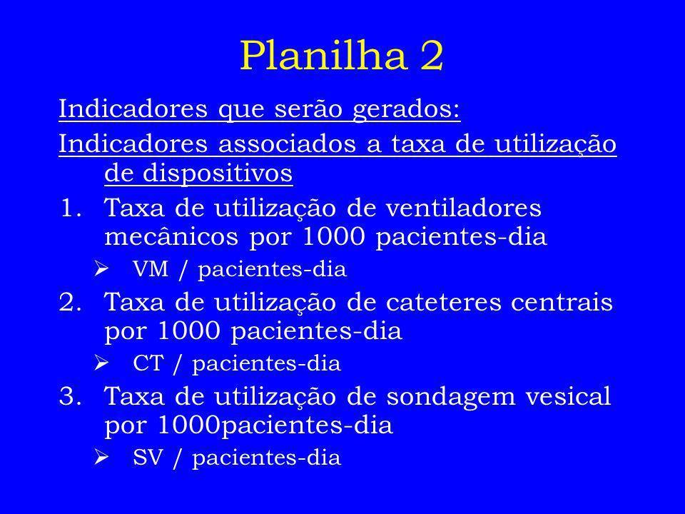 Planilha 2 Indicadores que serão gerados: