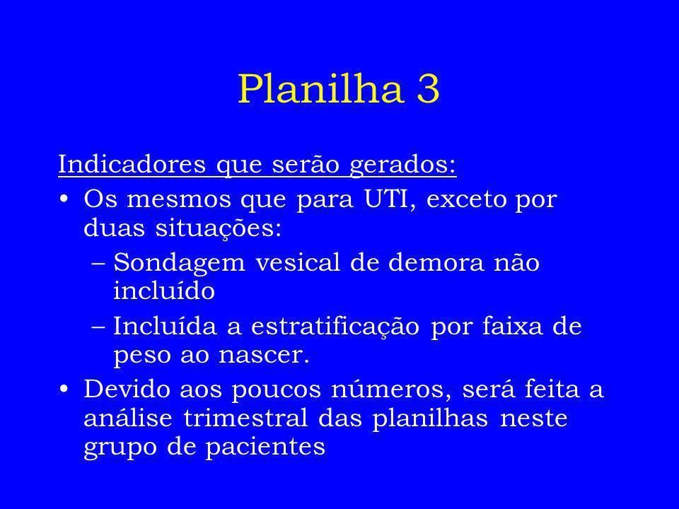 Planilha 3 Indicadores que serão gerados: