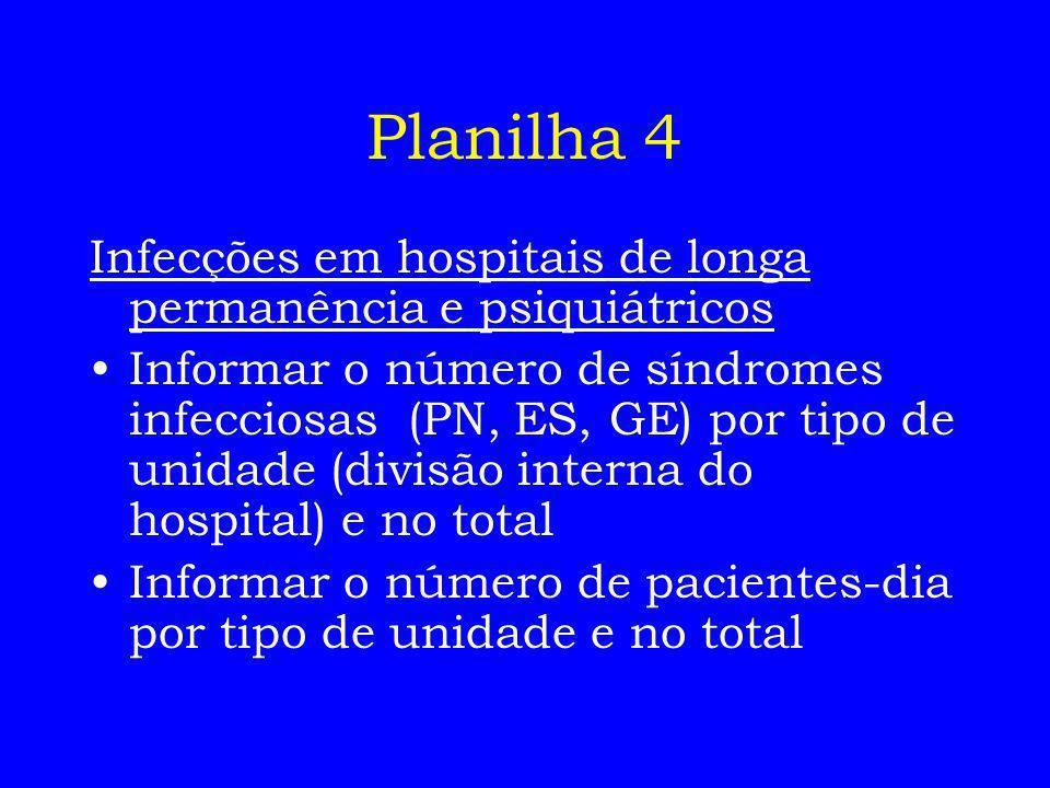 Planilha 4 Infecções em hospitais de longa permanência e psiquiátricos