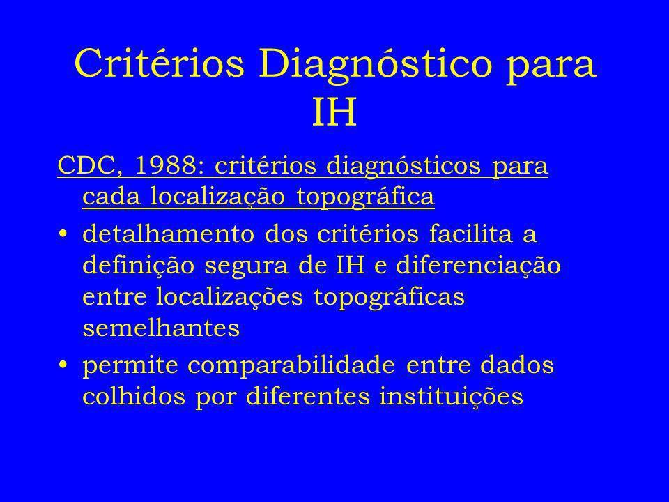 Critérios Diagnóstico para IH
