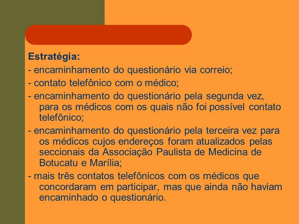 Estratégia: - encaminhamento do questionário via correio; - contato telefônico com o médico;
