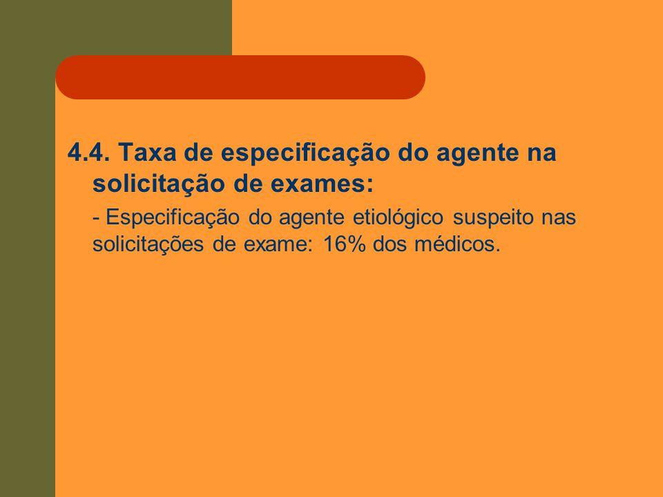 4.4. Taxa de especificação do agente na solicitação de exames: