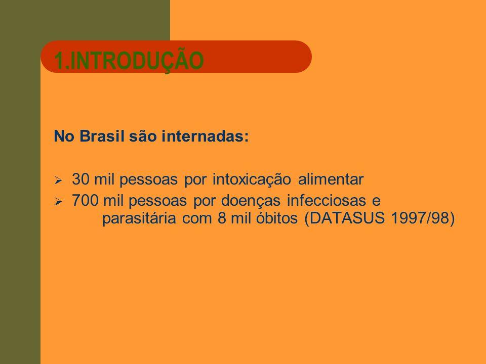 1.INTRODUÇÃO No Brasil são internadas: