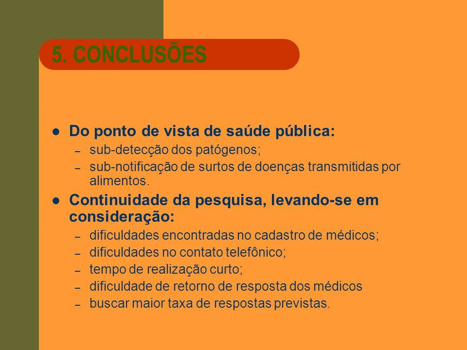 5. CONCLUSÕES Do ponto de vista de saúde pública: