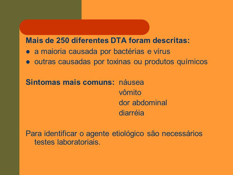 Mais de 250 diferentes DTA foram descritas: