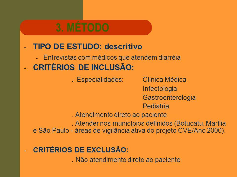 3. MÉTODO . Especialidades: Clínica Médica TIPO DE ESTUDO: descritivo