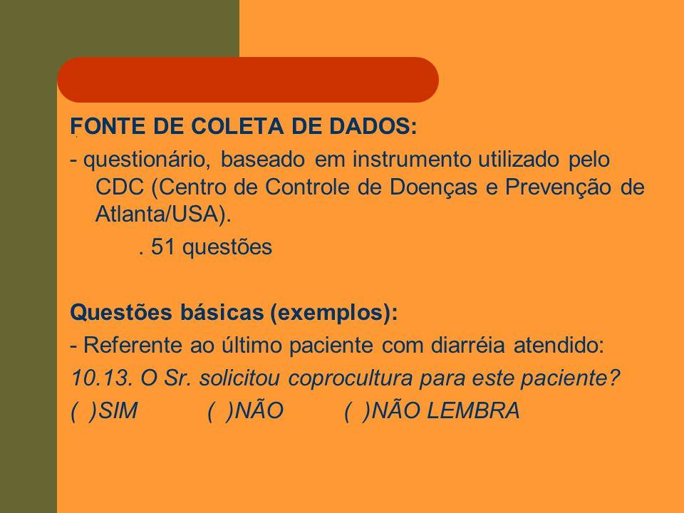 FONTE DE COLETA DE DADOS: