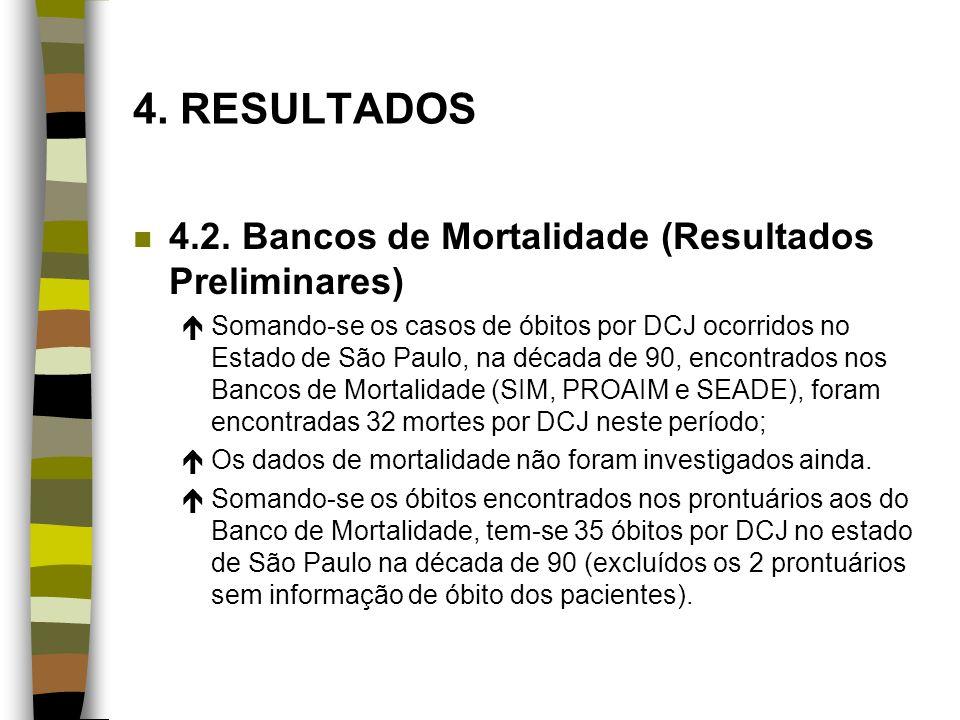 4. RESULTADOS 4.2. Bancos de Mortalidade (Resultados Preliminares)