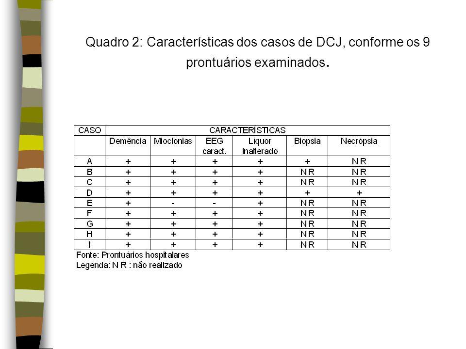 Quadro 2: Características dos casos de DCJ, conforme os 9 prontuários examinados.