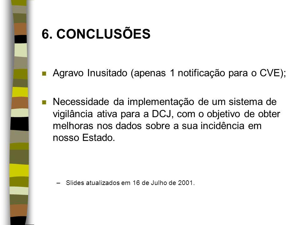 6. CONCLUSÕES Agravo Inusitado (apenas 1 notificação para o CVE);