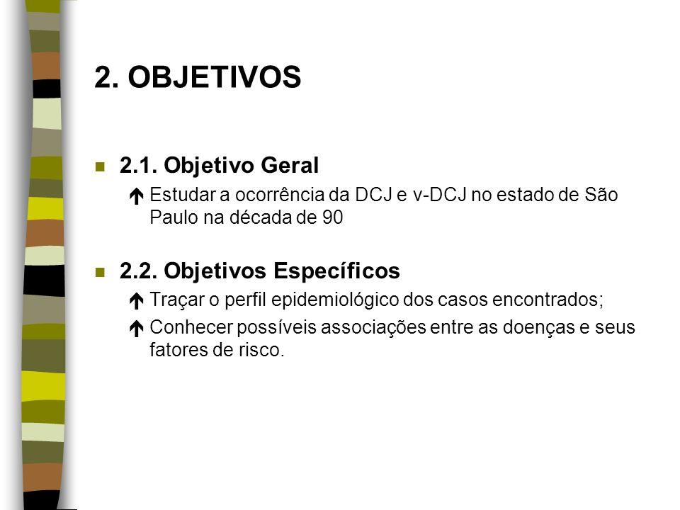 2. OBJETIVOS 2.1. Objetivo Geral 2.2. Objetivos Específicos
