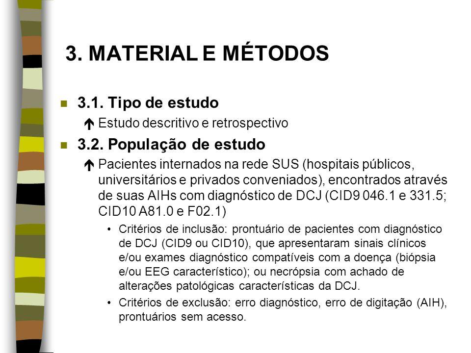 3. MATERIAL E MÉTODOS 3.1. Tipo de estudo 3.2. População de estudo